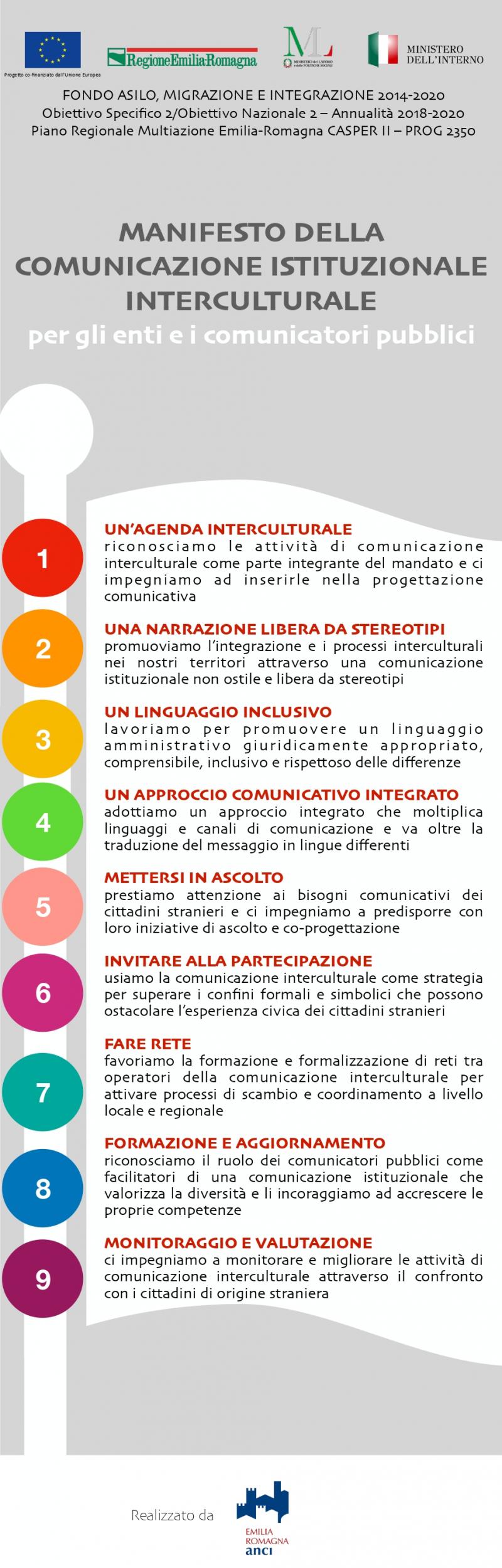 Manifesto della comunicazione istituzionale interculturale